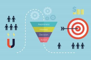 Qual a importância do funil de marketing para sua empresa?