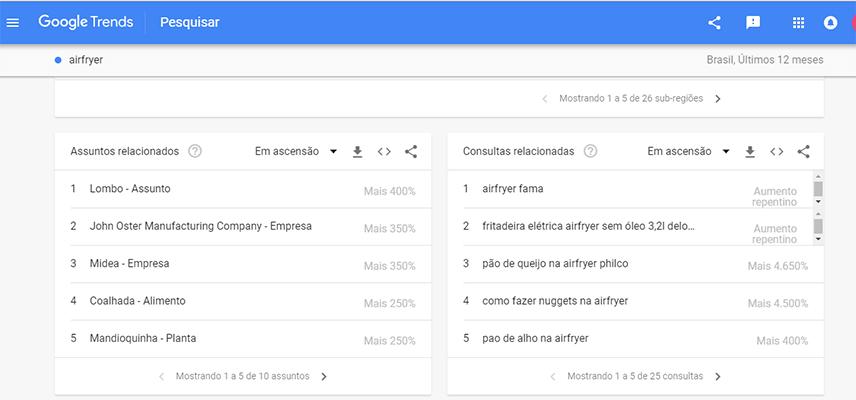 Como descobrir as palavras mais procuradas no google