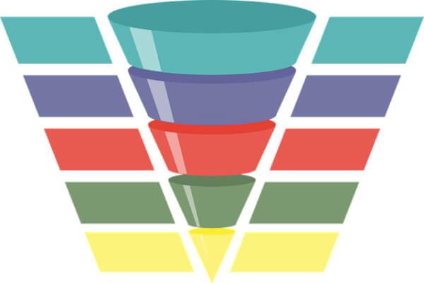 Ferramentas de landing page: 6 softwares que vão ajudar a otimizar a geração de leads