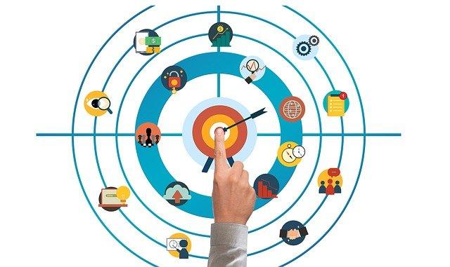 estrategias de crm utilizadas em marketing